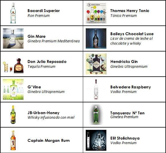 Tabla-bebidas002